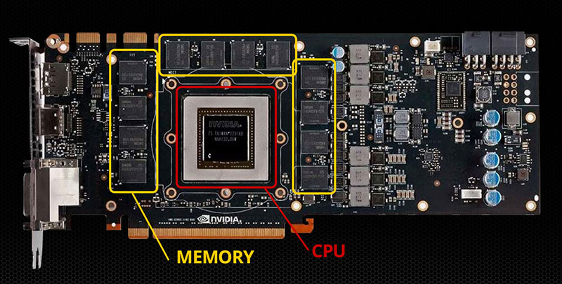 Graphic-Card-RAM