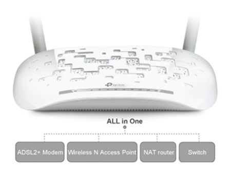 Tp-Link-TD-W8968-Modem-Router-All-in-One-Device